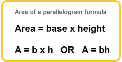 area of a parallelogram formula