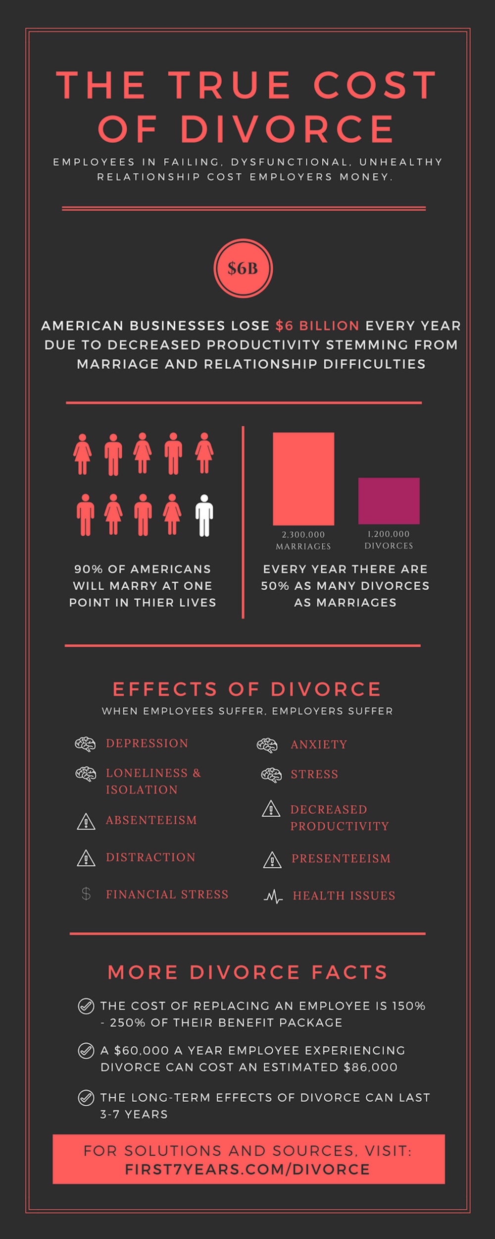 Cost of Divorce Infographic.png