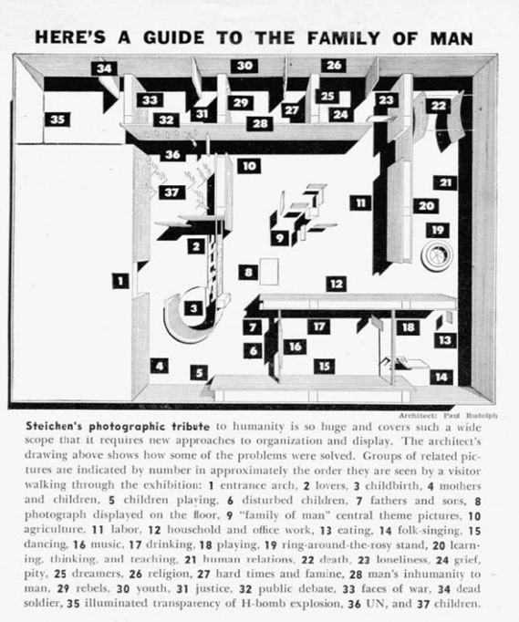 A plan of the  Family of Man  exhibit, with explanatory labels and notes. This version was in an article about the show that appeared in  Popular Photography  magazine.
