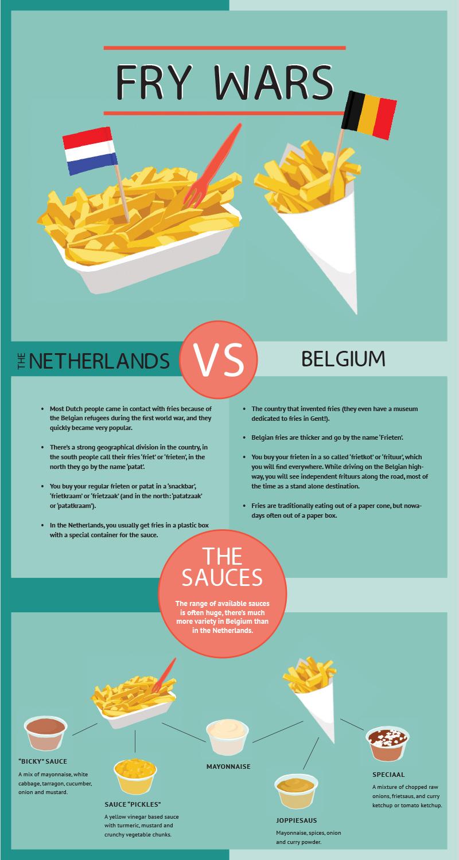 fry_war_infographic_1