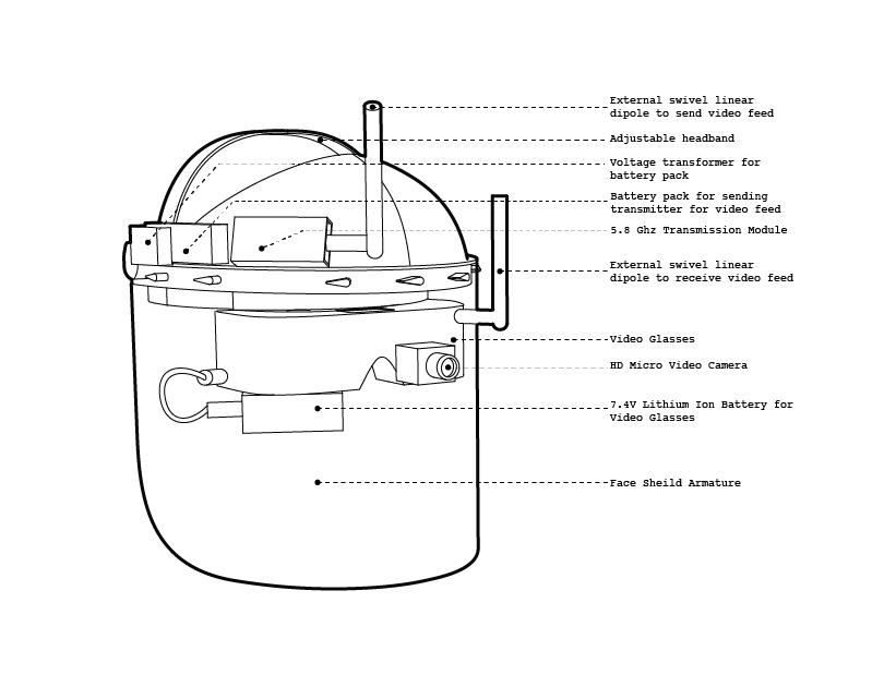 vision+swap+diagram-01.png