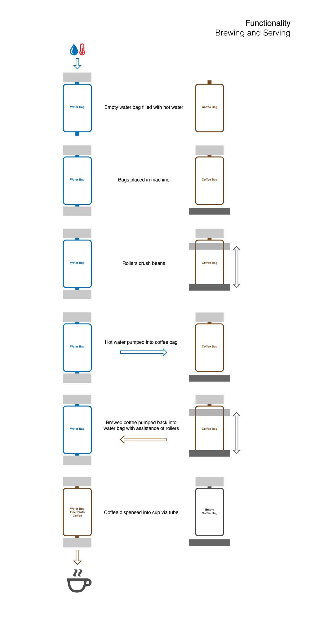 Coffee System Presentation-08.jpg