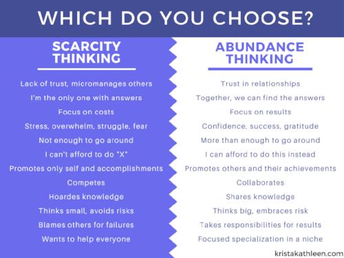 Scarcity vs Abundance (1).png