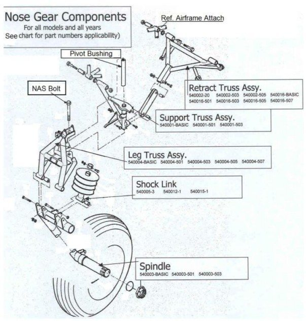 Mooney shock disc replacement and nose gear wear and tear lasar nose gearg ccuart Choice Image