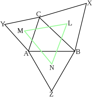 Napoleon's theorem states that if equilateral triangles are constructed on the sides of any triangle, either all outward or all inward, the centres of those equilateral triangles themselves form an equilateral triangle.