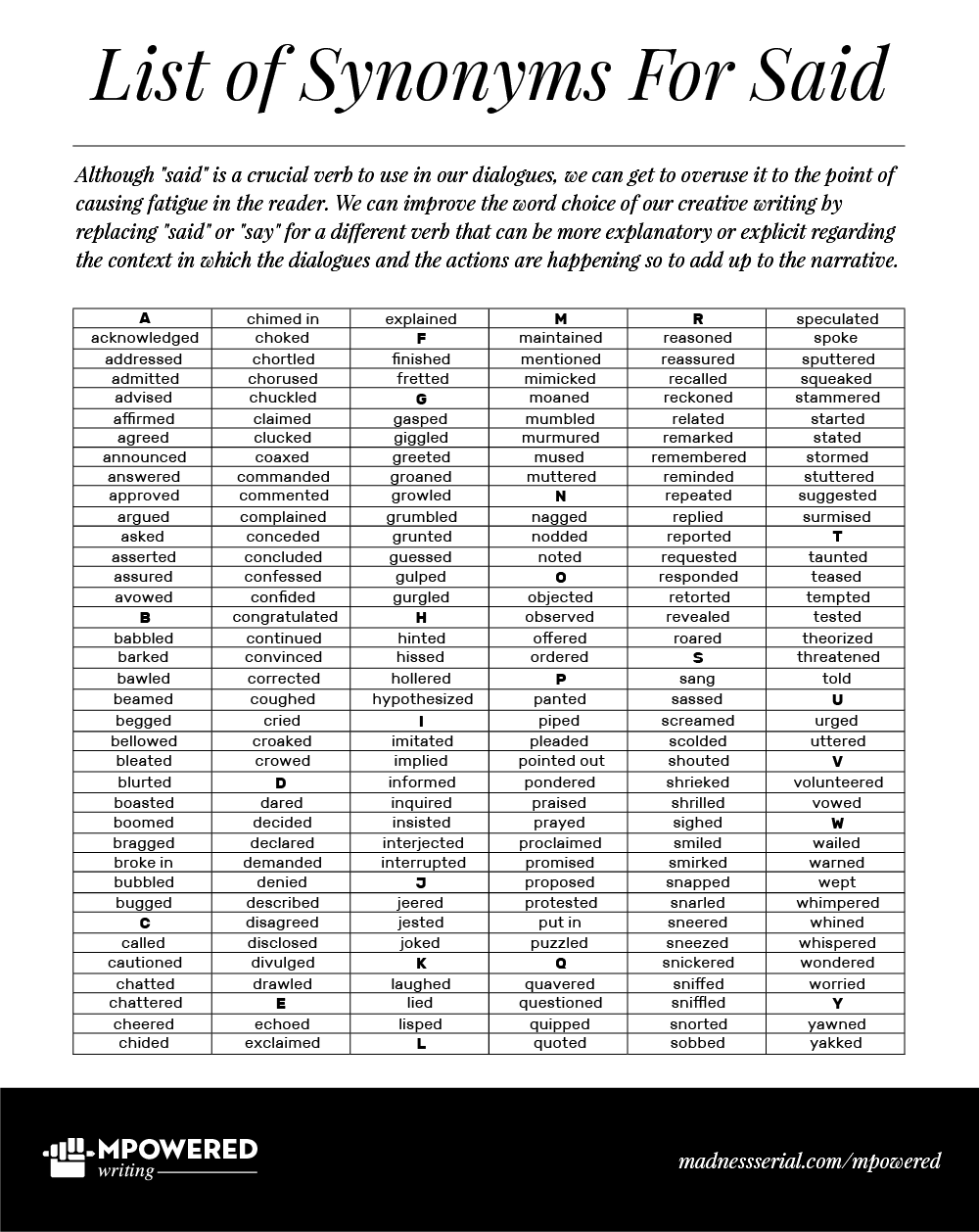 List-of-Synonyms-for-Said.png