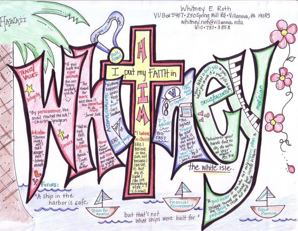 WhitneyFall2006.jpg