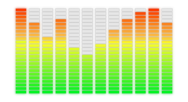 Equalization (EQ) is the process of adjusting the levels of specific frequencies within an audio signal.