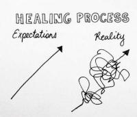 Healing Process.jpg
