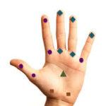 hand bandha blog post