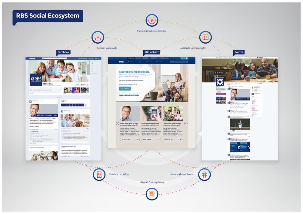 RBS_social_ecosystem.png