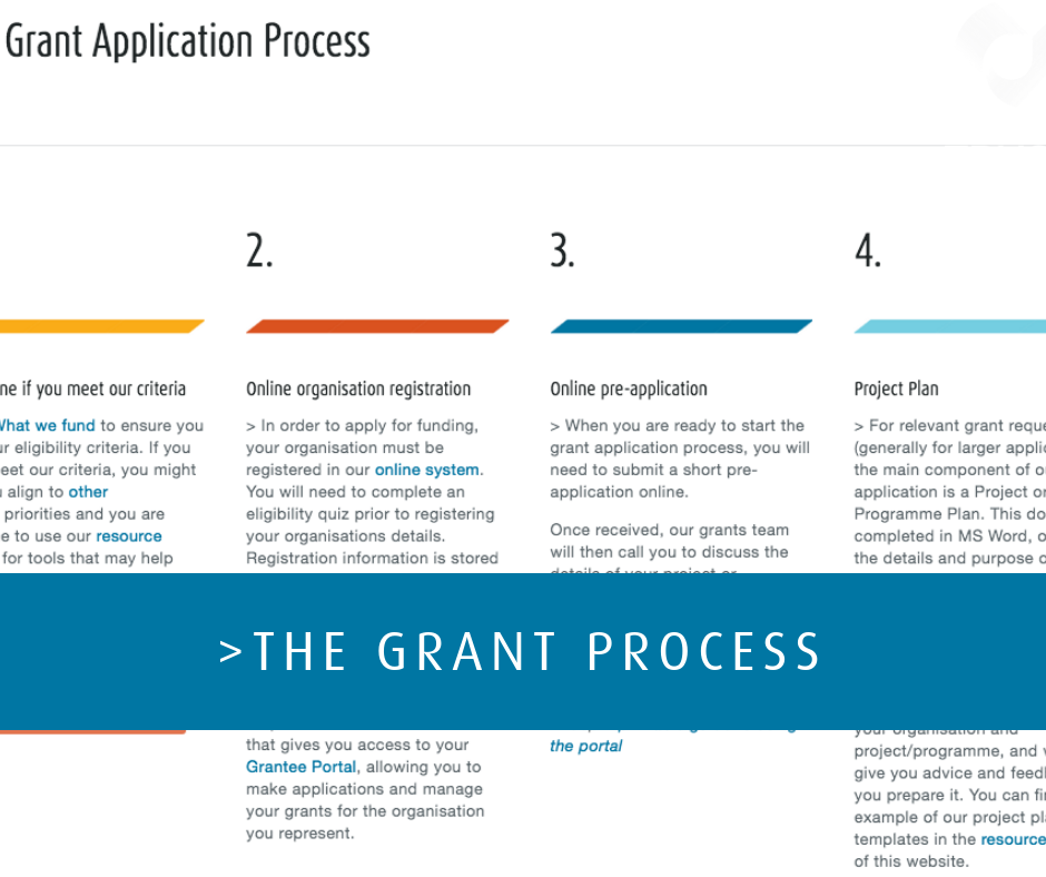 THE GRANT PROCESS.png