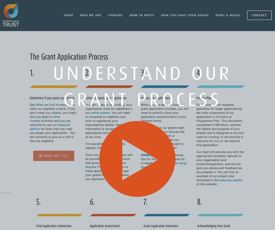 TheGrantProcess.png