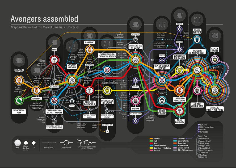 Avengers TubeMap.jpg