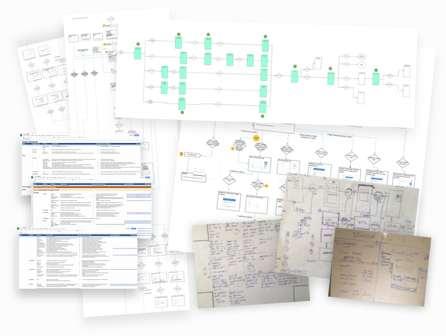 Ux analysis, customer journeys, story boarding, skecthing for new UX