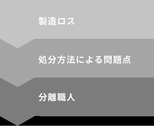 グループ化 5.png