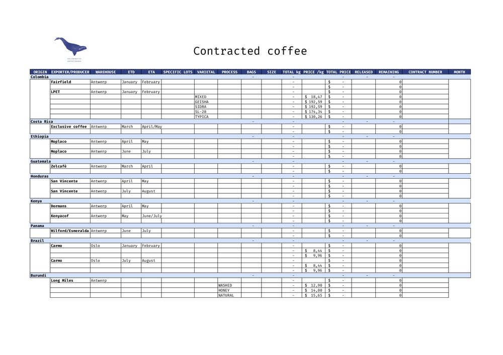 Customer Planning Spreadsheet