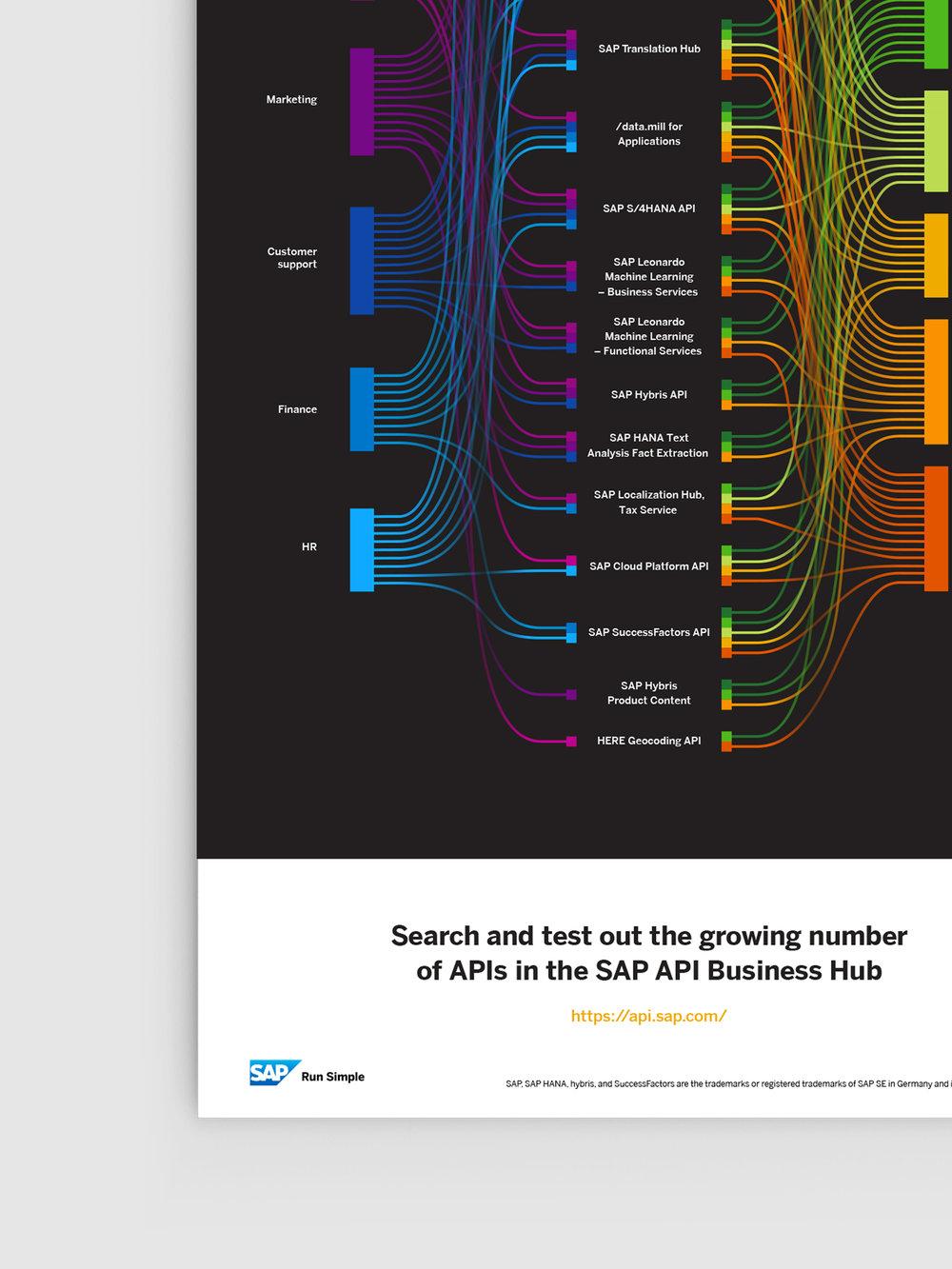 SAP_Poster_2.jpg