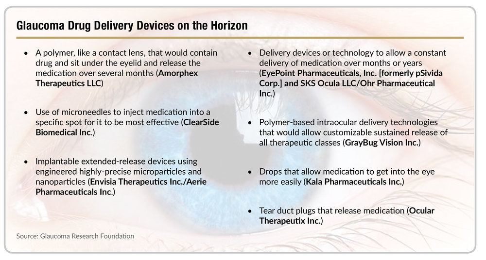 BOX Glaucoma Drug Delivery Devices.jpg