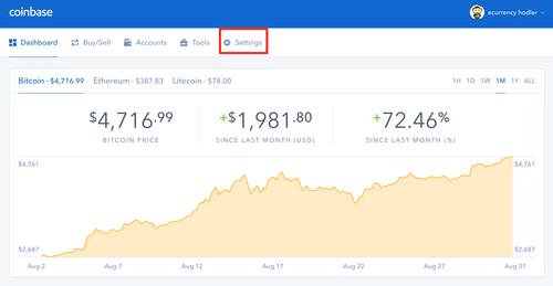 4. Hvordan kjøpe Litecoin