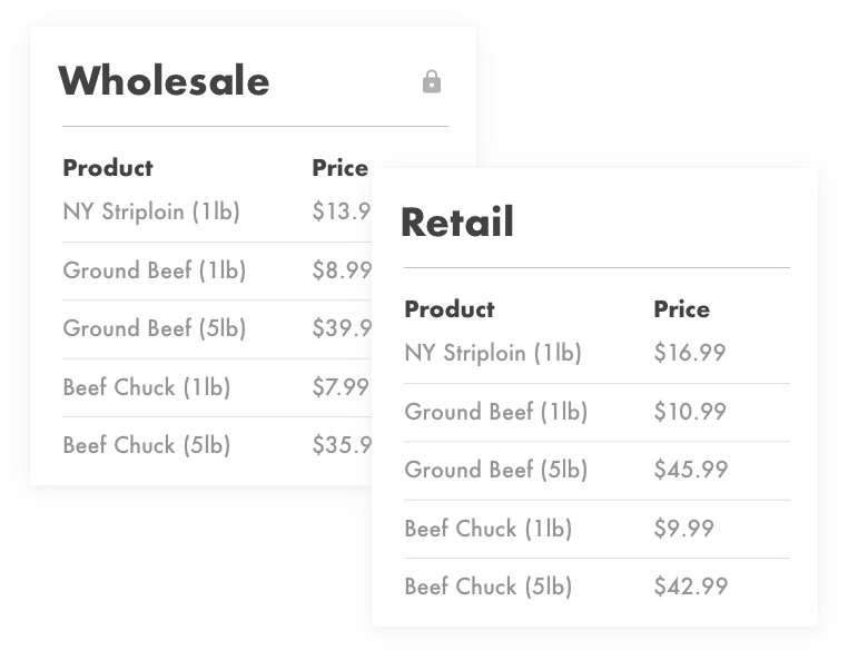 localsell catalog management.png