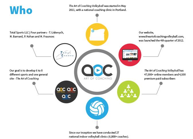 AOC-Investor-slides-2.jpg