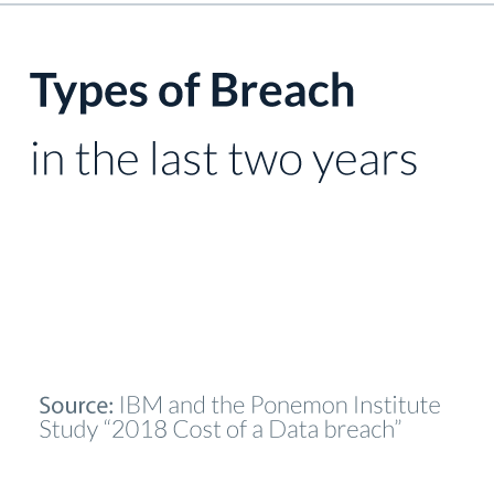 Types_of_Breach.png