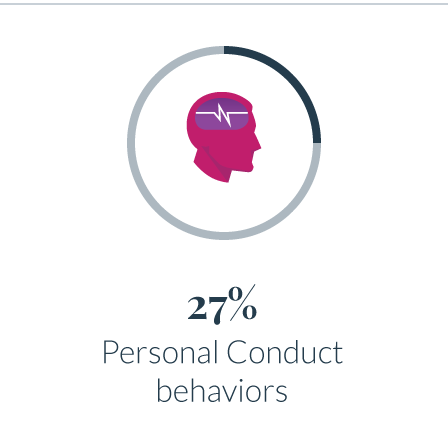 27%_Personal_Conduct.png