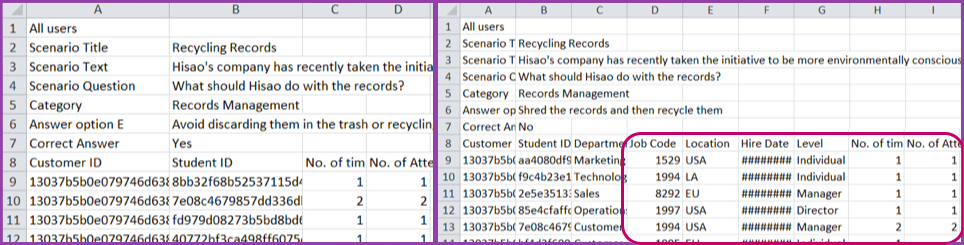 Answer Option Performance Drill Down Report    by default (left), and       with    Filters on    (right, segmentation data highlighted)