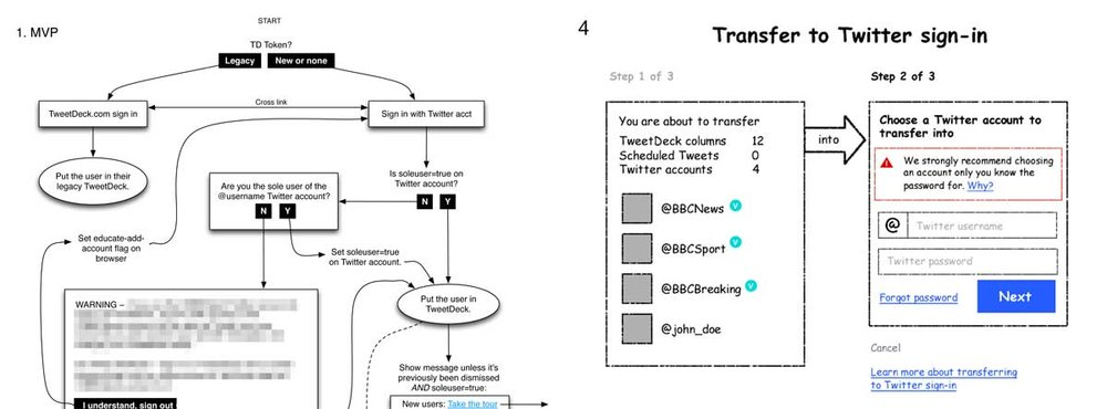 TweetDeck account migration user flow.
