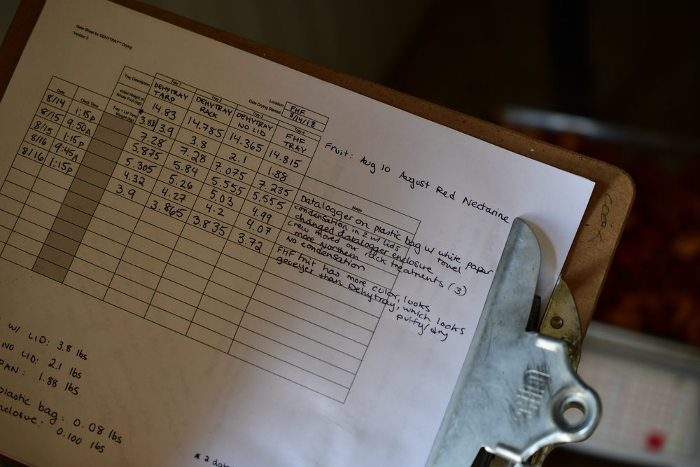 Data notes USDA trial.JPG