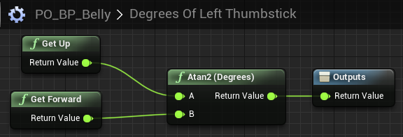 Fig 17 -  DegreesOfLeftThumbstick macro