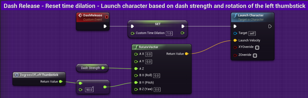 Fig 52 -  DashRelease custom event