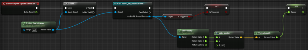 Fig 12 -  Animation blueprint event graph checking if the player has been triggered and updates the players speed