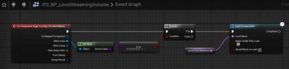 Fig 1 -  Level streaming volume blueprint