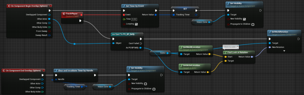 Fig 3 -  Tracking light blueprint