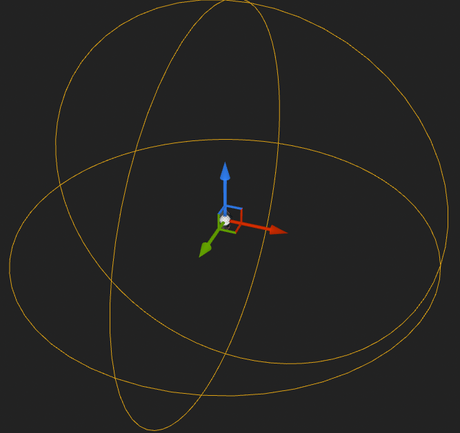 Fig 9 -  BFF activation radius