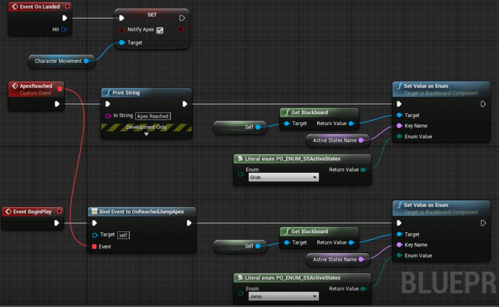 Fig 4 -  Spiral spore character blueprint