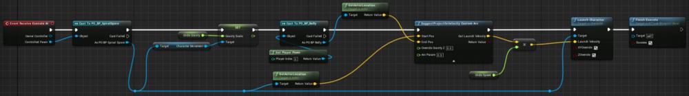 Fig 3 -  Glide blueprint task