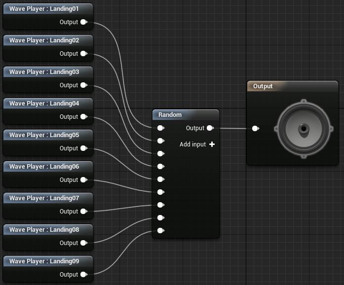 Fig 5 -  Landing sound cue setup