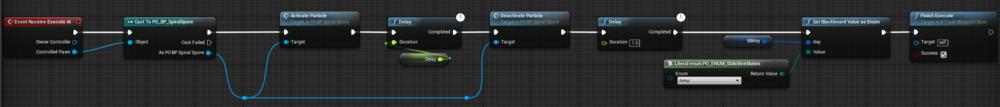 Fig 6 -  Dazed blueprint task