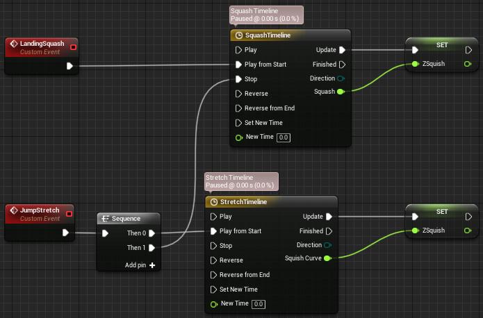 Fig 4 -  Squash and stretch timeline setup