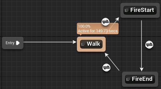 Fig 9 -  Animation state machine
