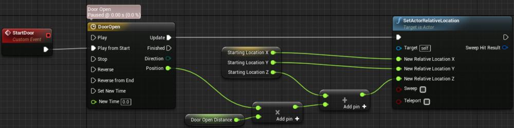 Fig 2 -  Door opening timeline setup