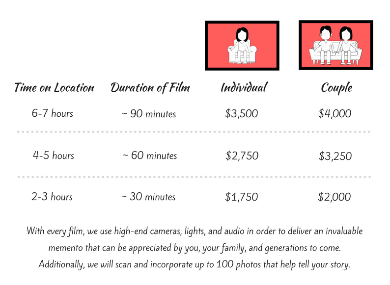 Legacy Film Packages (4).png