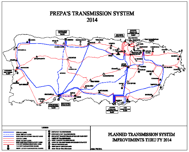 Prepa's Transmission System