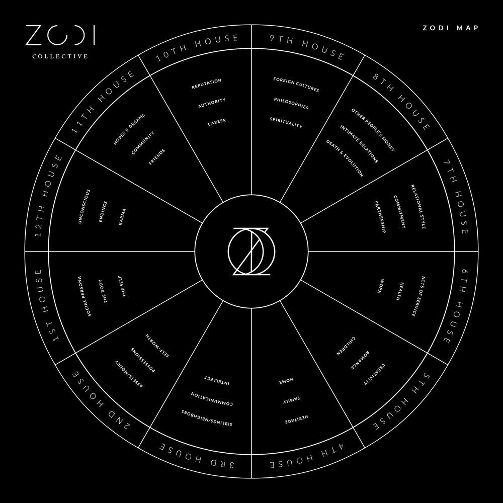 The ZODI Map — ZODI Collective