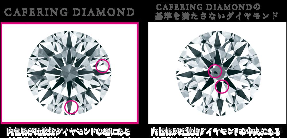 ex) VS2検品基準:4C評価が同じVS2クラスでも、内包物が比較的ダイヤモンドの中央に確認できるものや表面上に傷がある場合は、カフェリングの基準を満たしません。