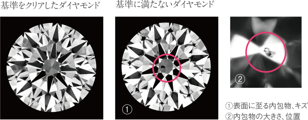 基準をクリアしたダイアモンド.png