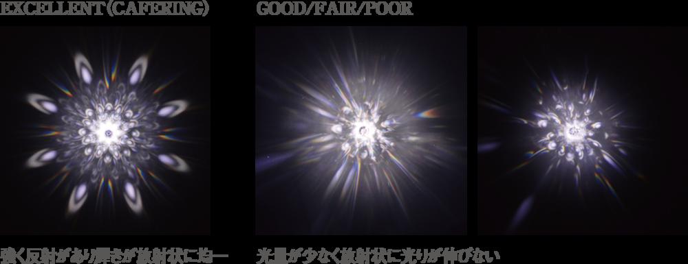 ダイアモンドの内外部反射光.png